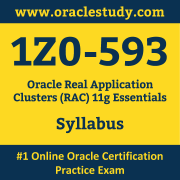1Z0-593 Syllabus, 1Z0-593 Dumps PDF, Oracle OCS Dumps, 1Z0-593 Dumps Free Download PDF, Oracle Database OCS Dumps, 1Z0-593 Latest Dumps Free Download